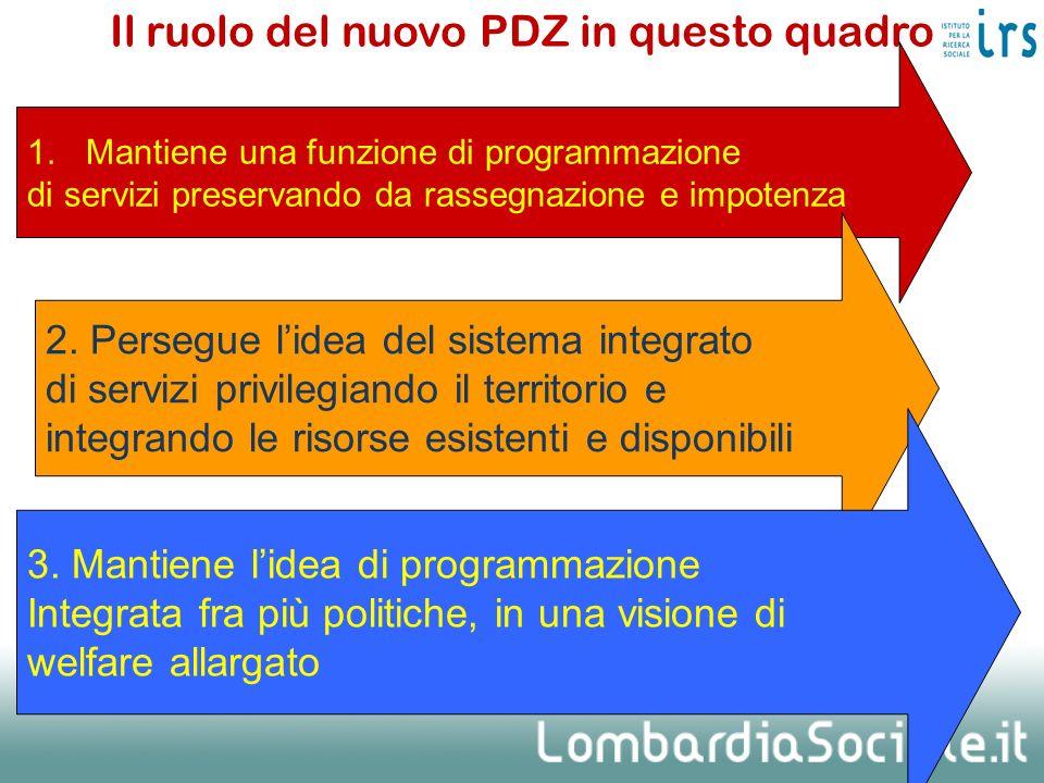 Il ruolo del nuovo PDZ in questo quadro