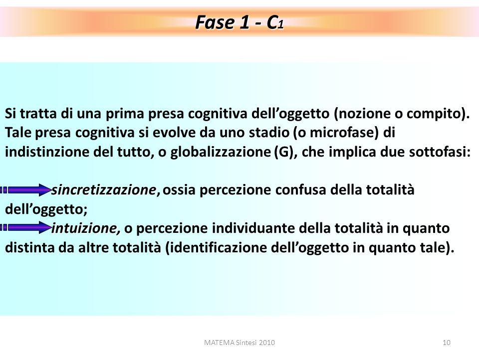 Fase 1 - C1