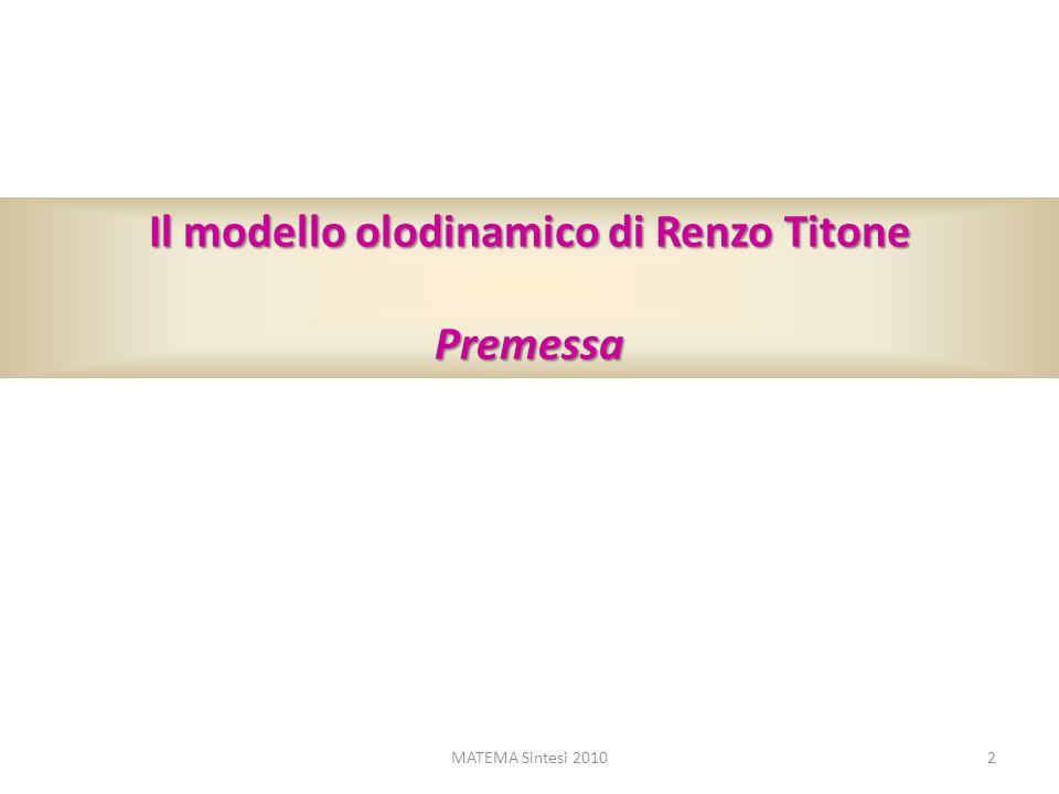 Il modello olodinamico di Renzo Titone