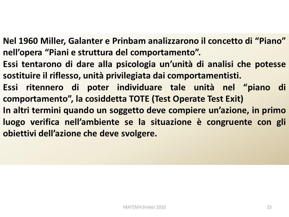 Nel 1960 Miller, Galanter e Prinbam analizzarono il concetto di Piano nell'opera Piani e struttura del comportamento .