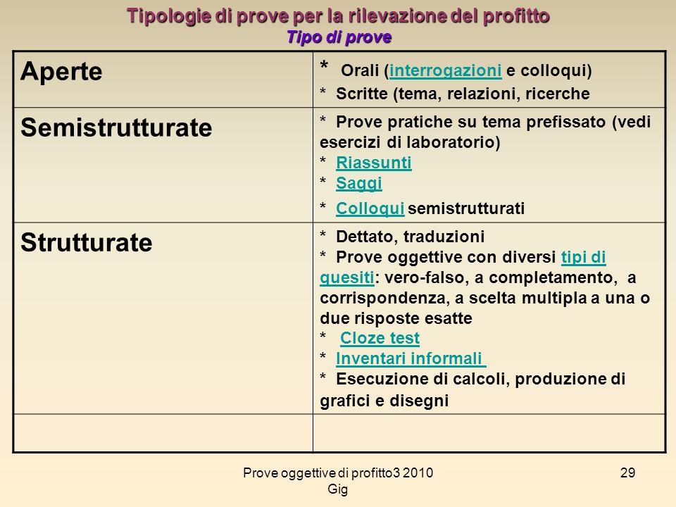 Tipologie di prove per la rilevazione del profitto
