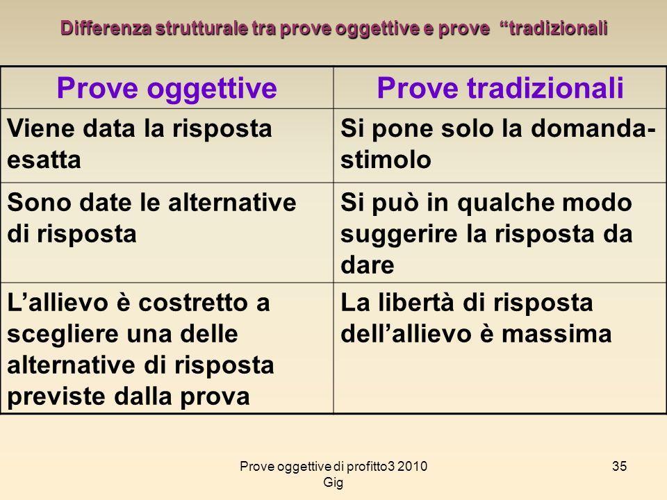 Differenza strutturale tra prove oggettive e prove tradizionali