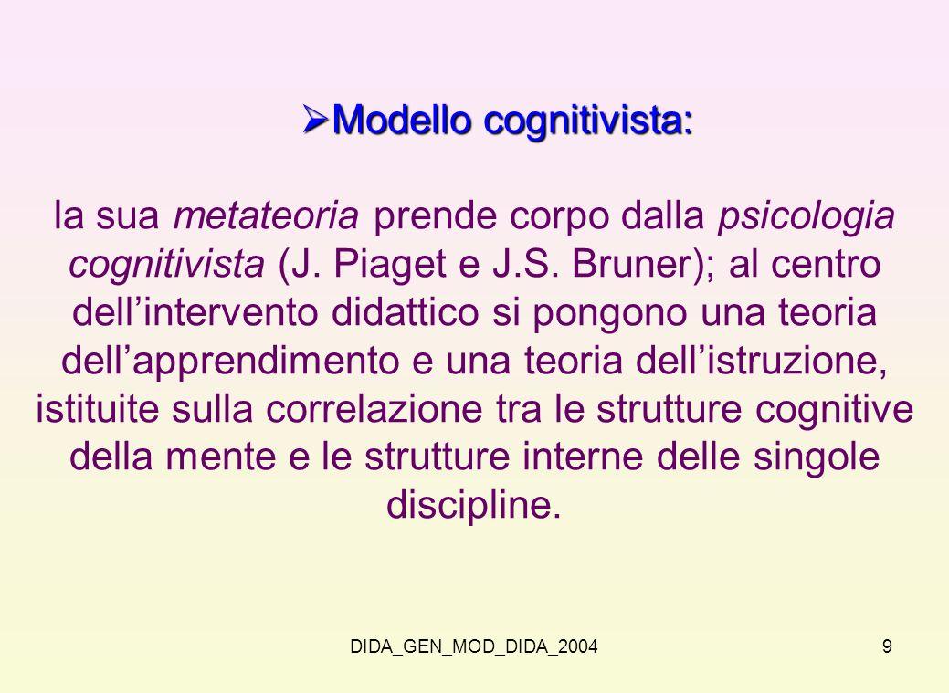Modello cognitivista: