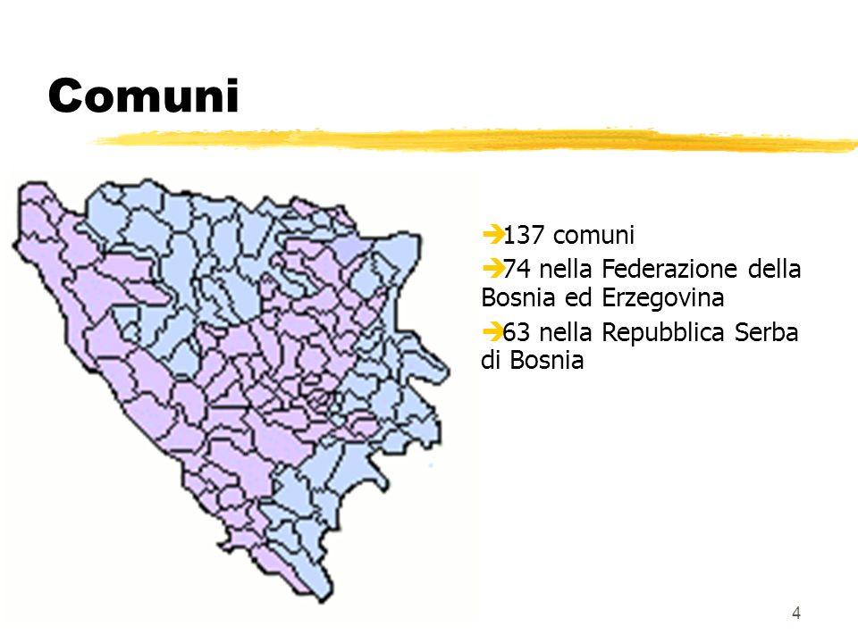 Comuni 137 comuni 74 nella Federazione della Bosnia ed Erzegovina