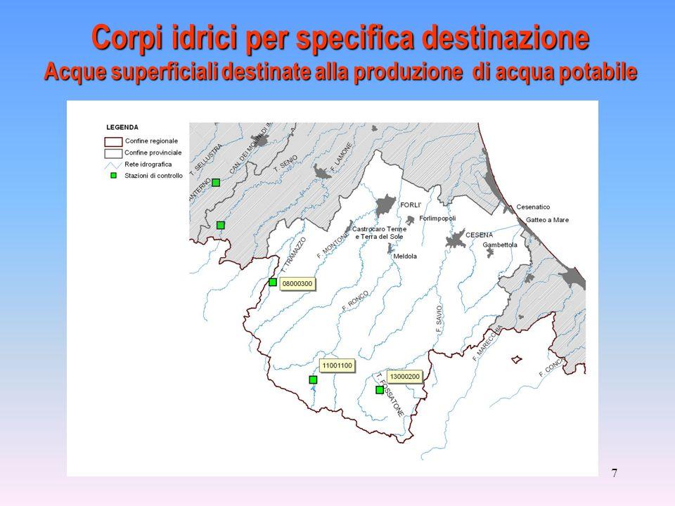 Corpi idrici per specifica destinazione Acque superficiali destinate alla produzione di acqua potabile