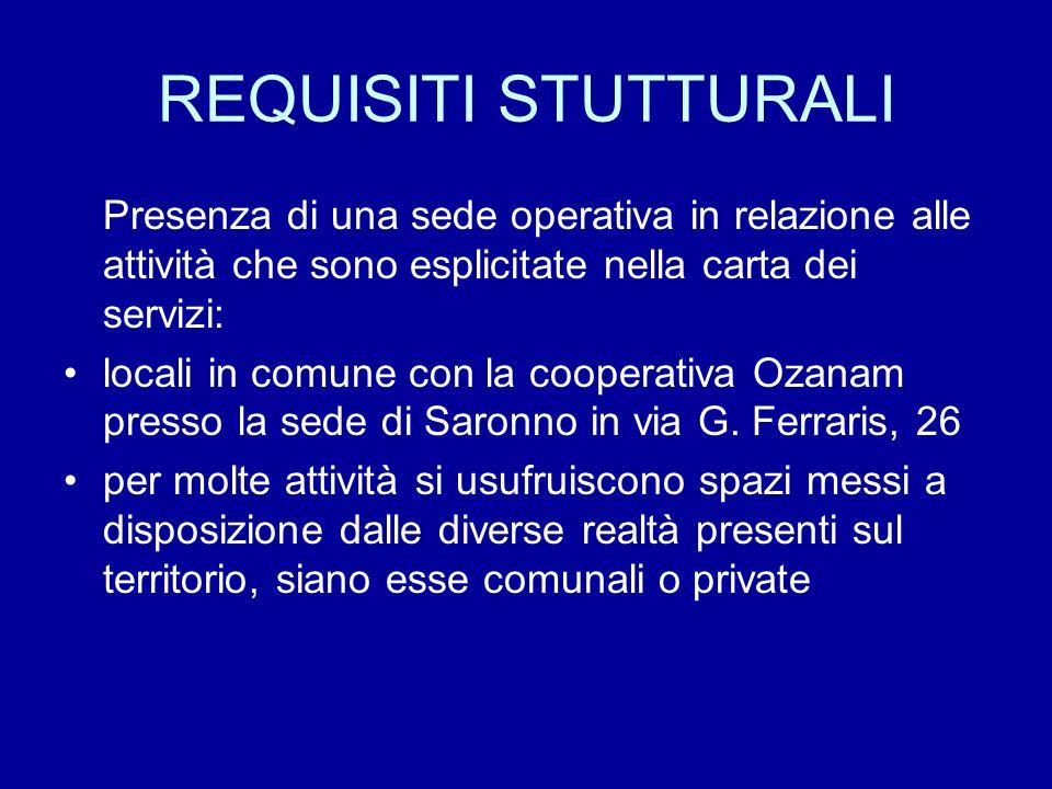 REQUISITI STUTTURALI Presenza di una sede operativa in relazione alle attività che sono esplicitate nella carta dei servizi:
