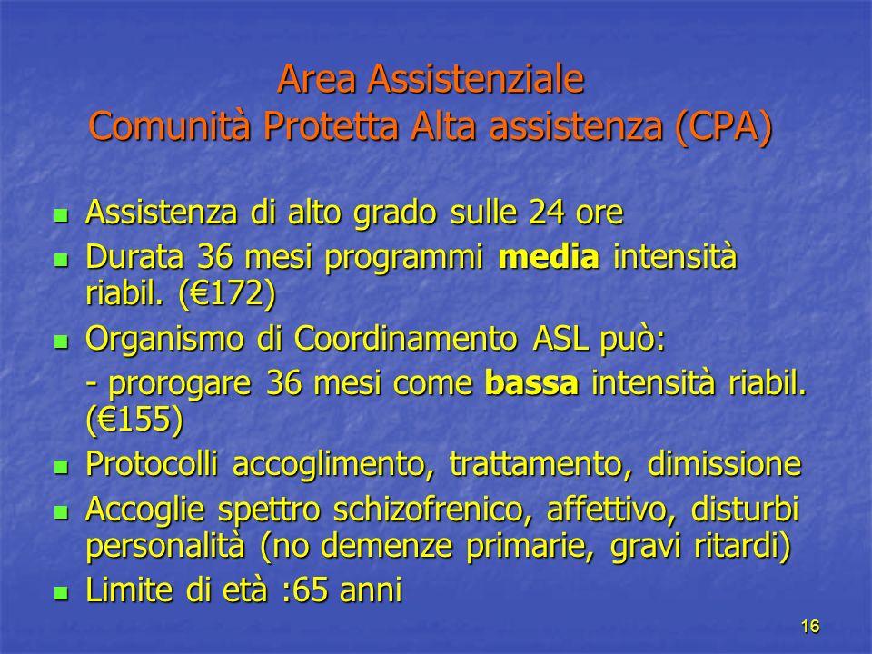 Area Assistenziale Comunità Protetta Alta assistenza (CPA)