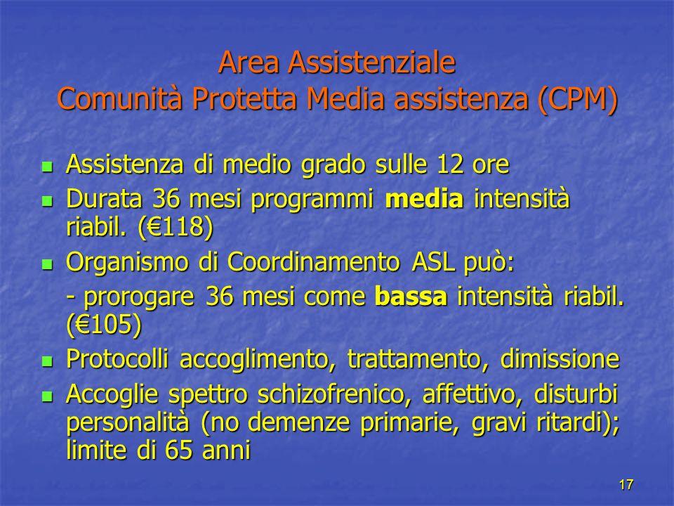 Area Assistenziale Comunità Protetta Media assistenza (CPM)