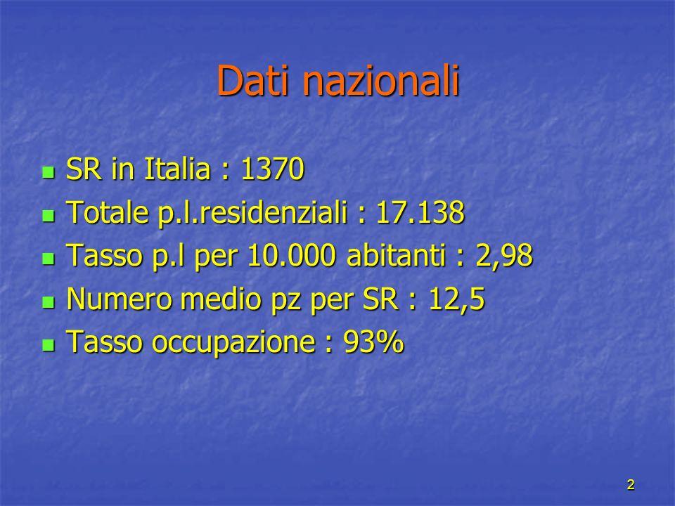 Dati nazionali SR in Italia : 1370 Totale p.l.residenziali : 17.138
