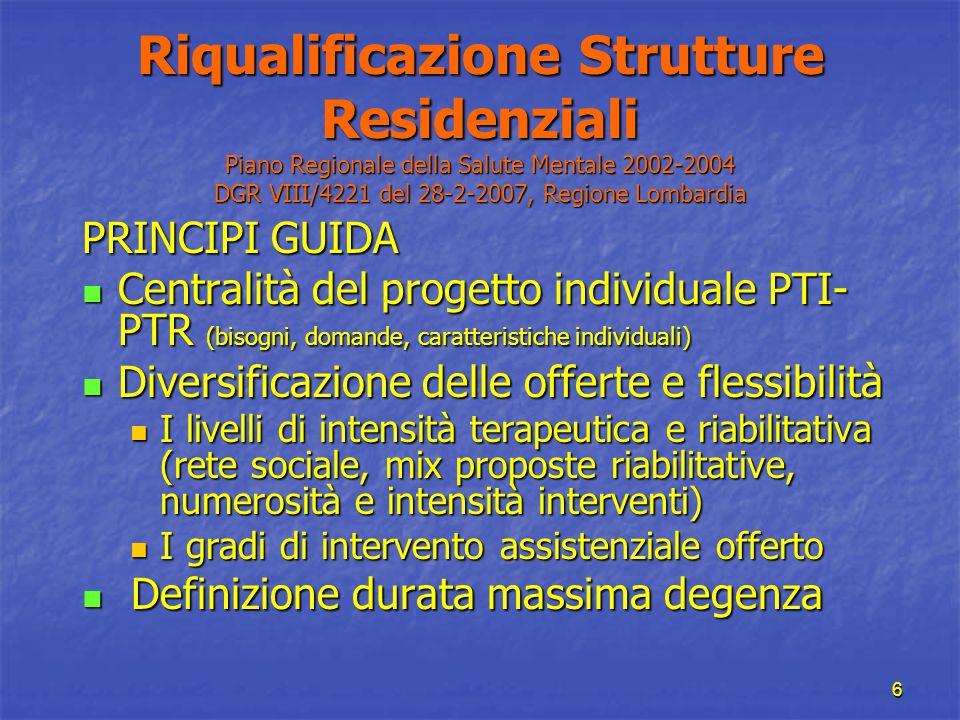 Riqualificazione Strutture Residenziali Piano Regionale della Salute Mentale 2002-2004 DGR VIII/4221 del 28-2-2007, Regione Lombardia