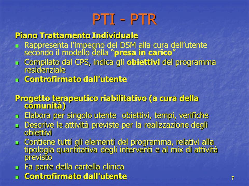 PTI - PTR Piano Trattamento Individuale