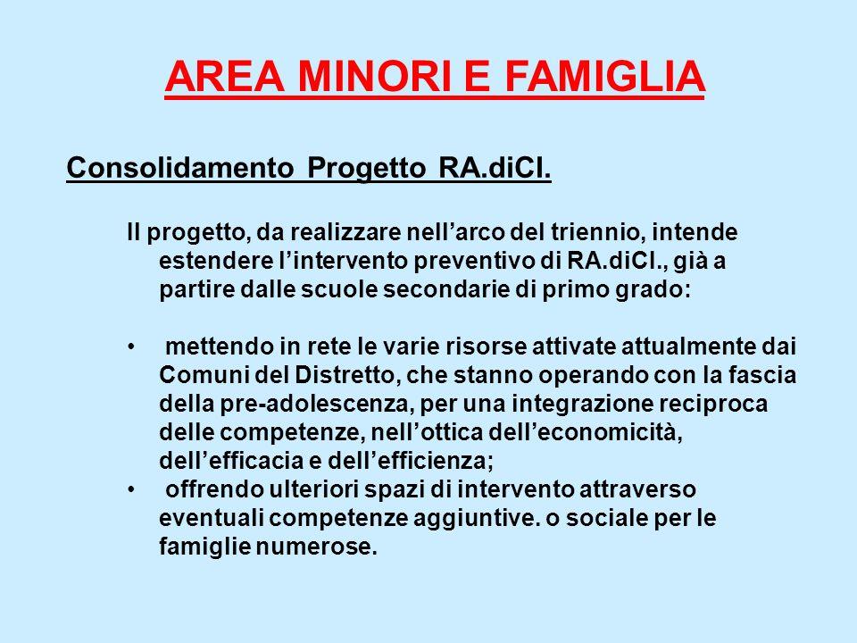 AREA MINORI E FAMIGLIA Consolidamento Progetto RA.diCI.