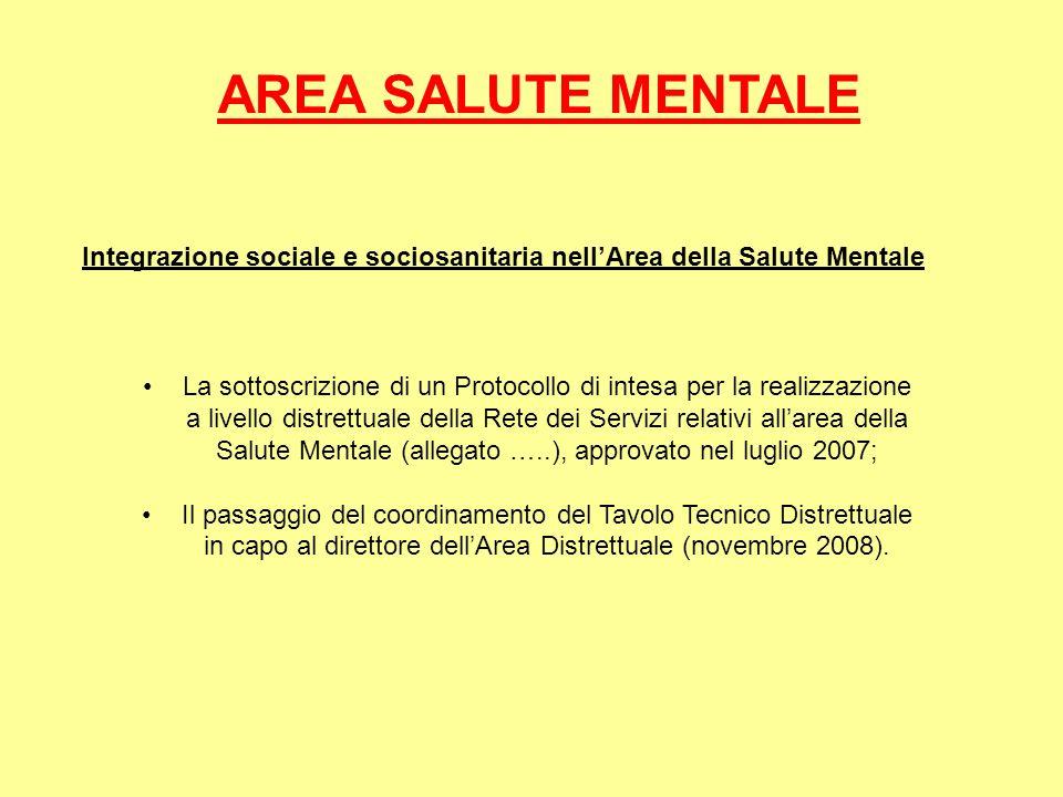 AREA SALUTE MENTALE Integrazione sociale e sociosanitaria nell'Area della Salute Mentale.
