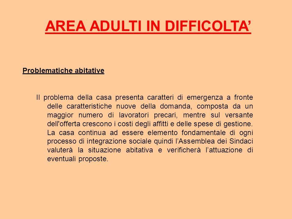 AREA ADULTI IN DIFFICOLTA'