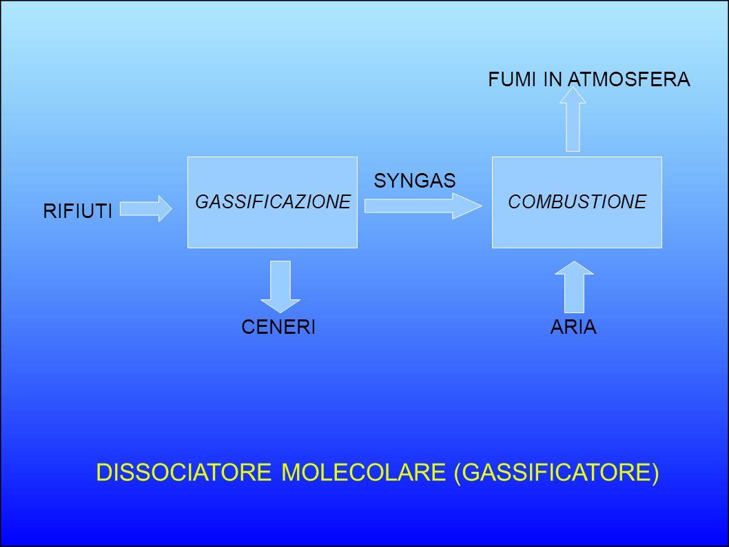 DISSOCIATORE MOLECOLARE (GASSIFICATORE)