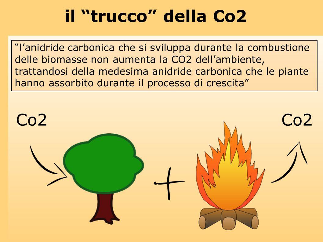 il trucco della Co2 Co2 Co2