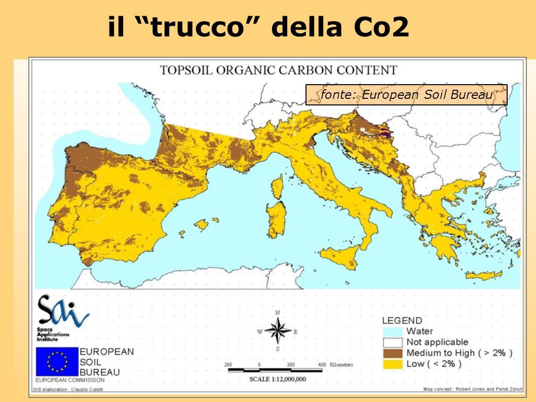 fonte: European Soil Bureau