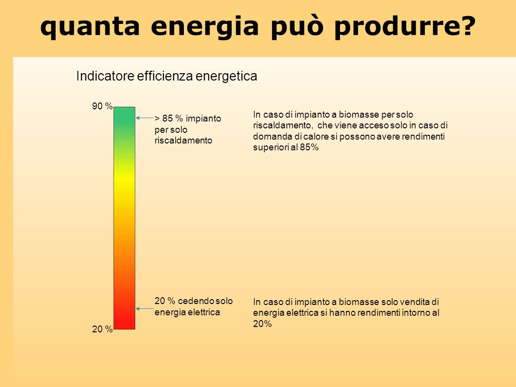 quanta energia può produrre