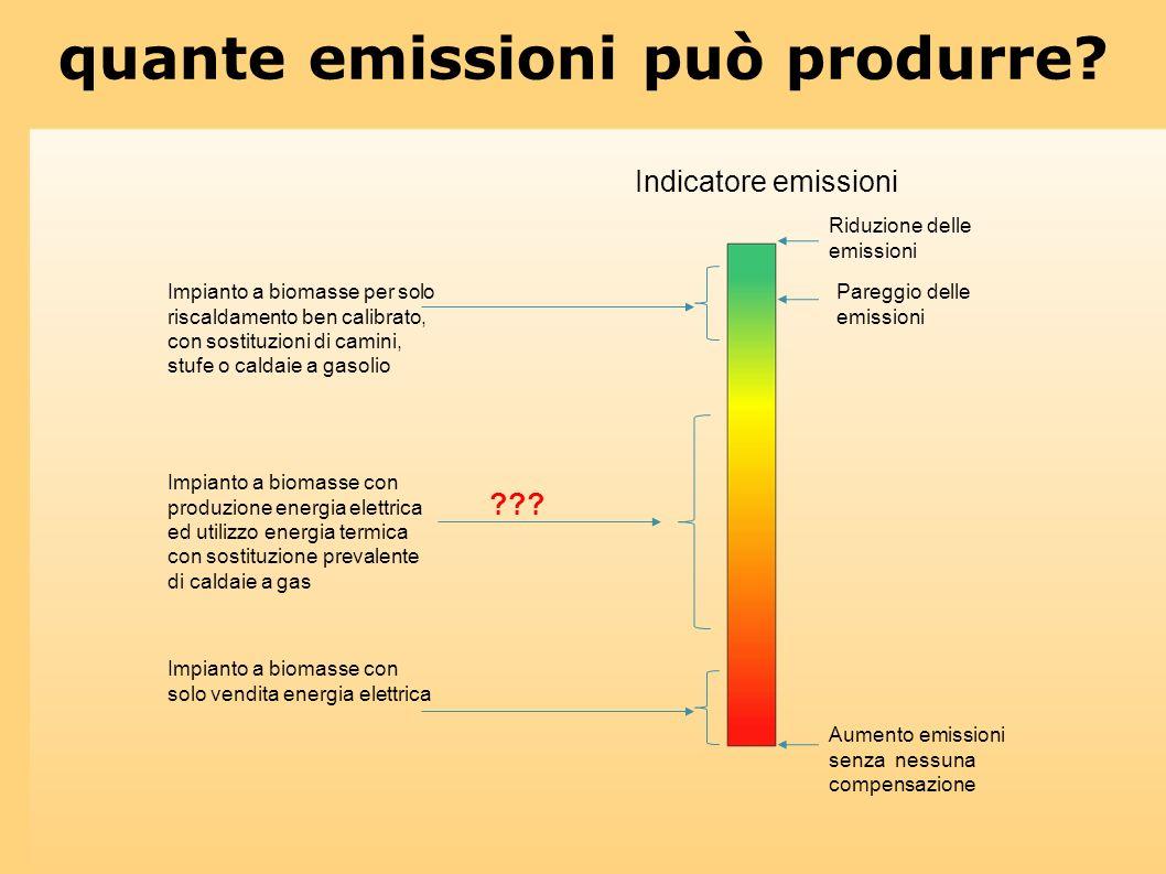 quante emissioni può produrre