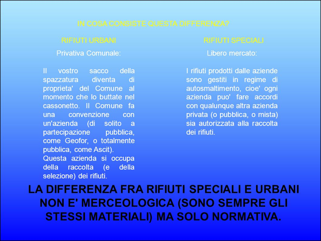 IN COSA CONSISTE QUESTA DIFFERENZA