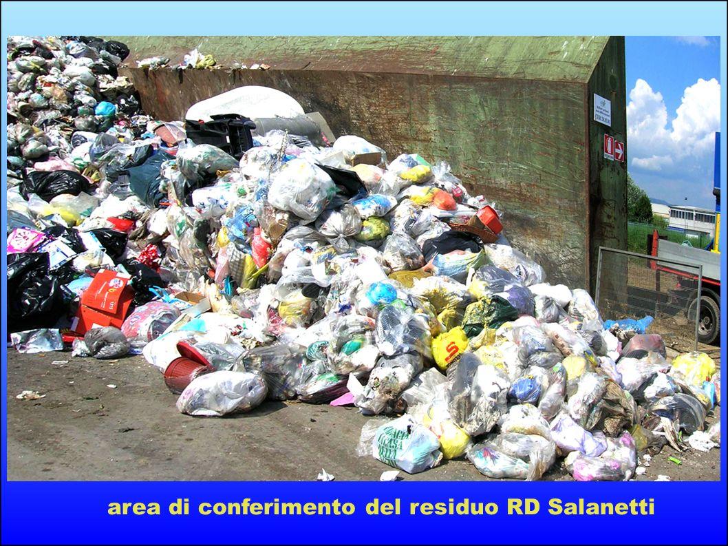 area di conferimento del residuo RD Salanetti