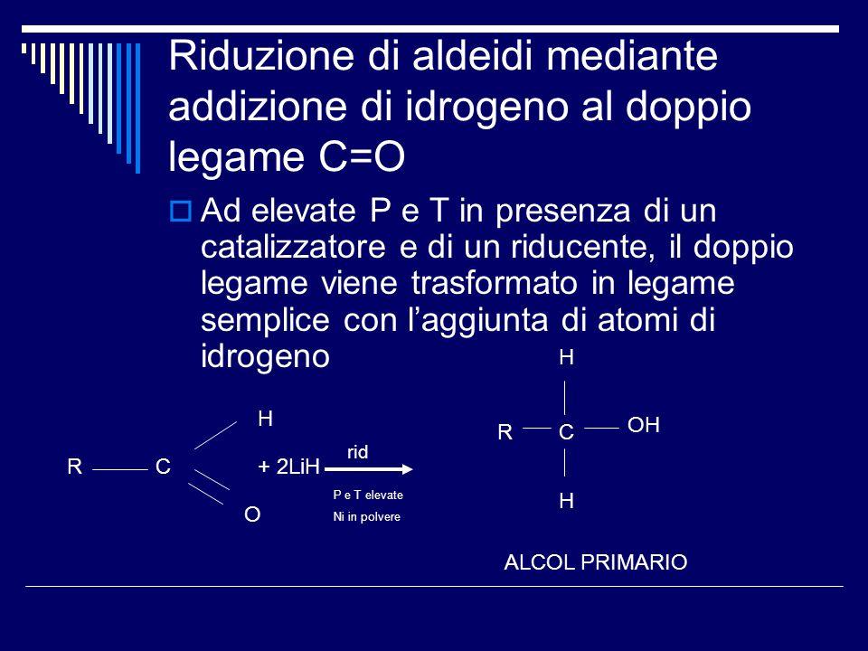 Riduzione di aldeidi mediante addizione di idrogeno al doppio legame C=O