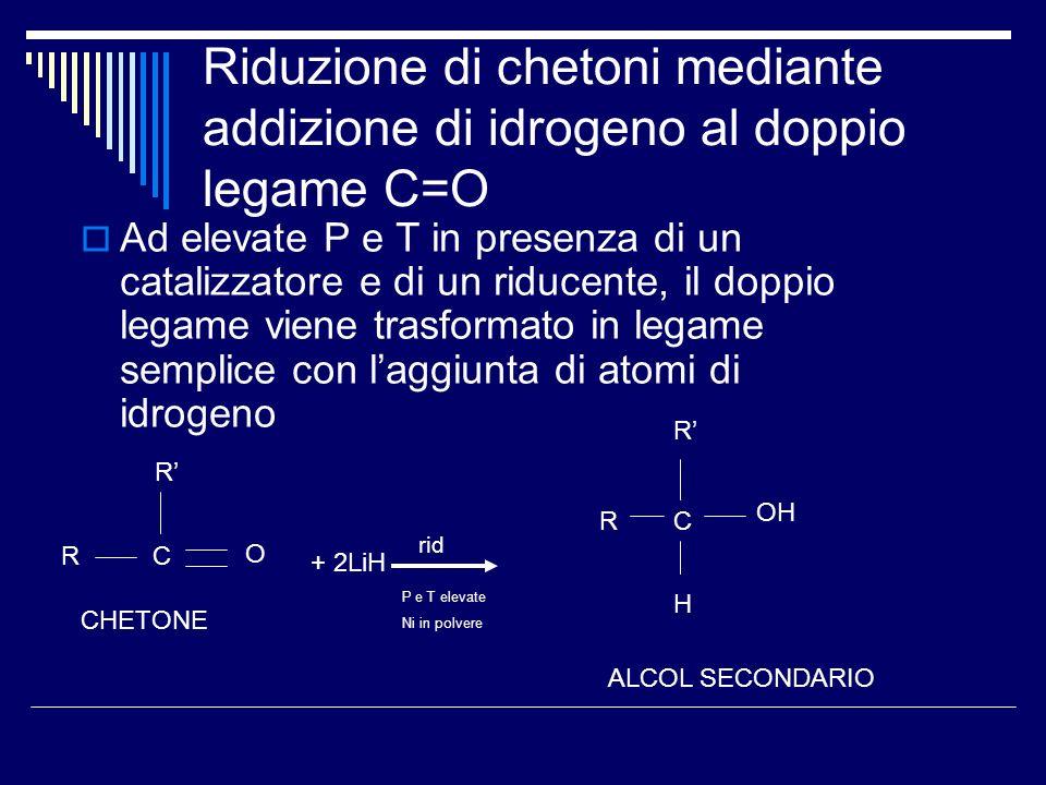 Riduzione di chetoni mediante addizione di idrogeno al doppio legame C=O