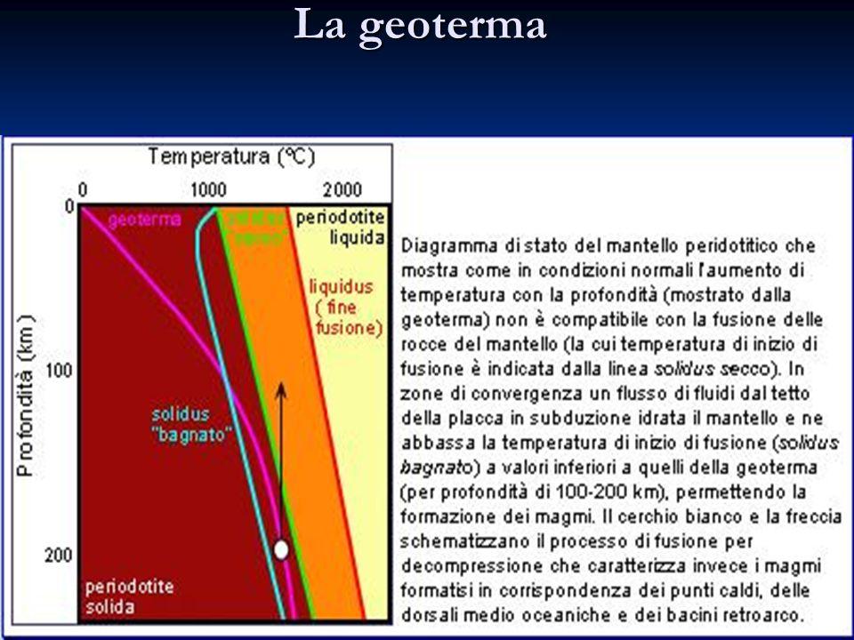 La geoterma