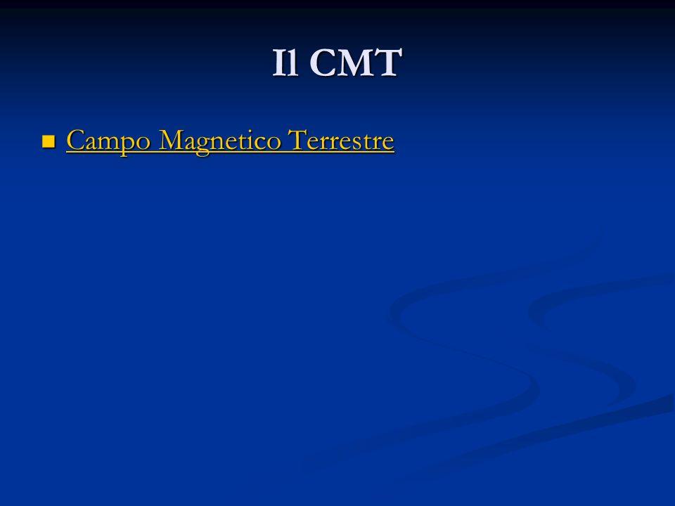 Il CMT Campo Magnetico Terrestre