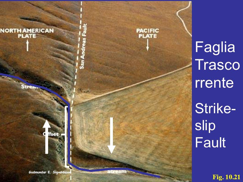 Faglia Trascorrente Strike-slip Fault Fig. 10.21