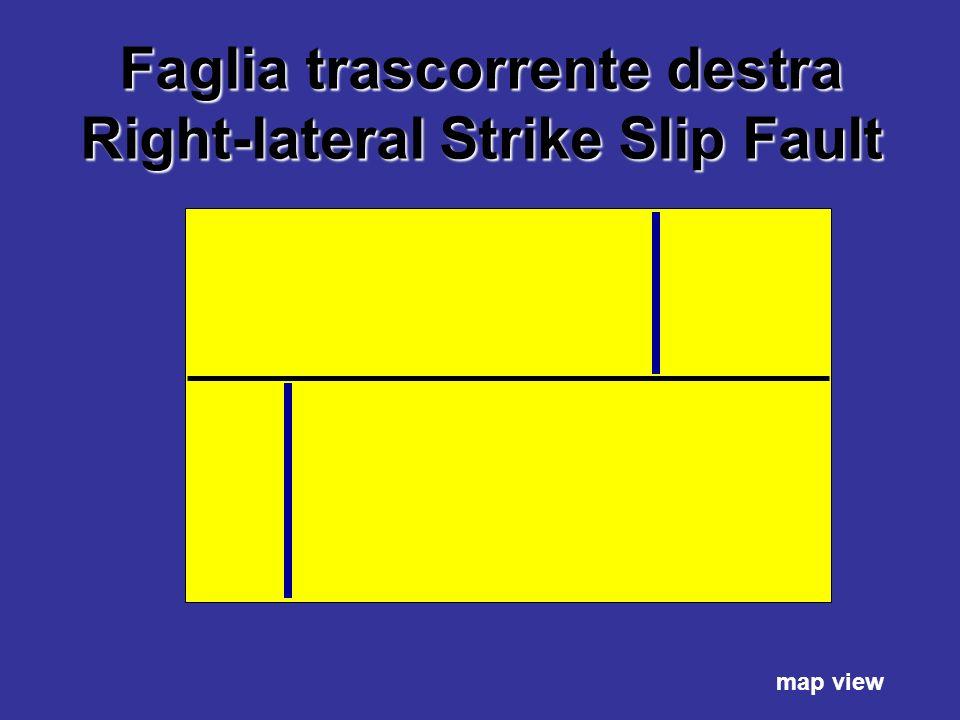 Faglia trascorrente destra Right-lateral Strike Slip Fault