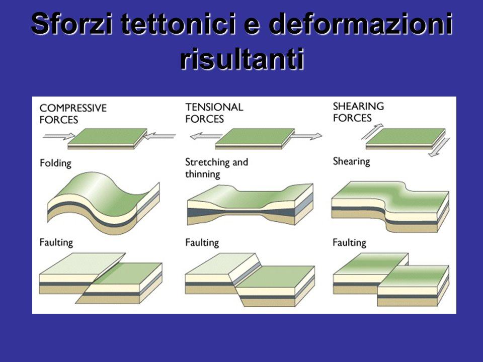 Sforzi tettonici e deformazioni risultanti