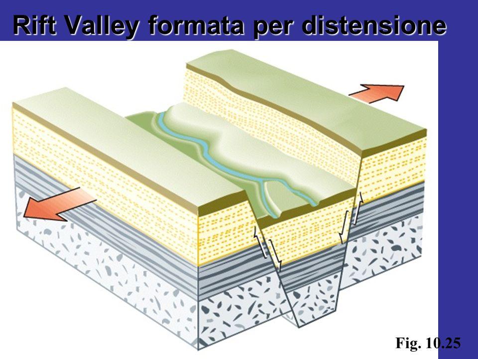 Rift Valley formata per distensione