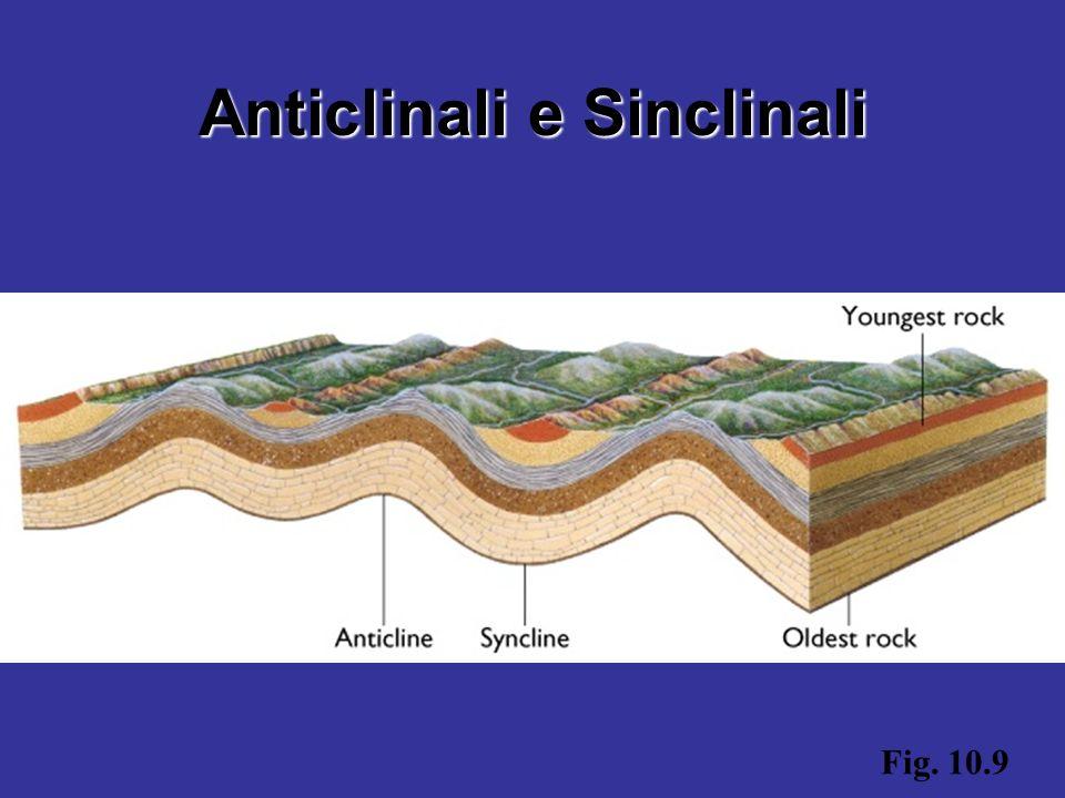 Anticlinali e Sinclinali