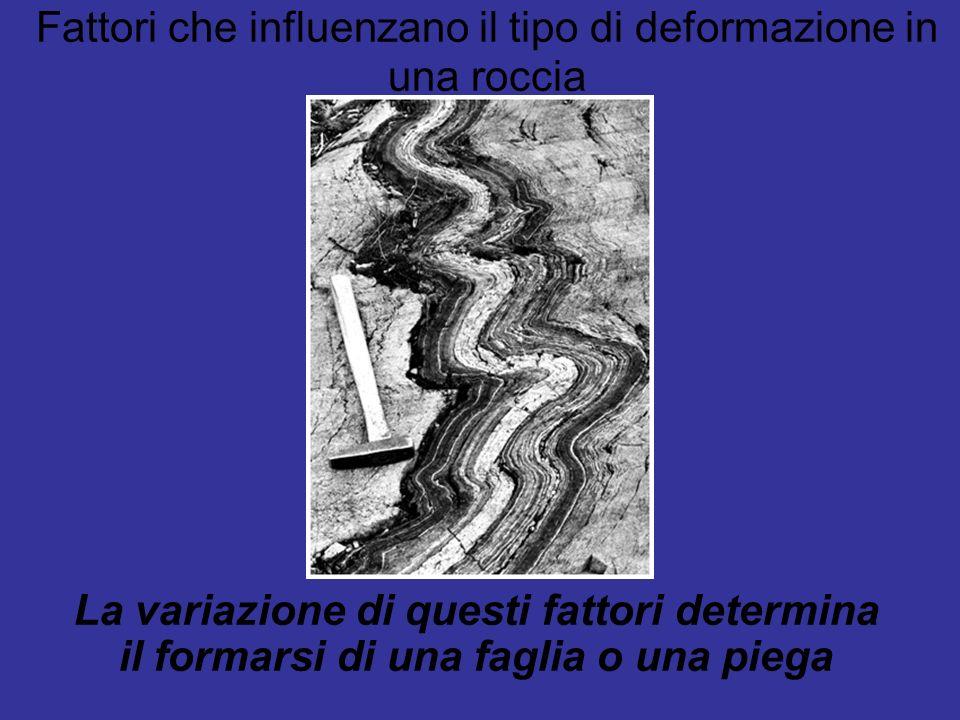 Fattori che influenzano il tipo di deformazione in una roccia