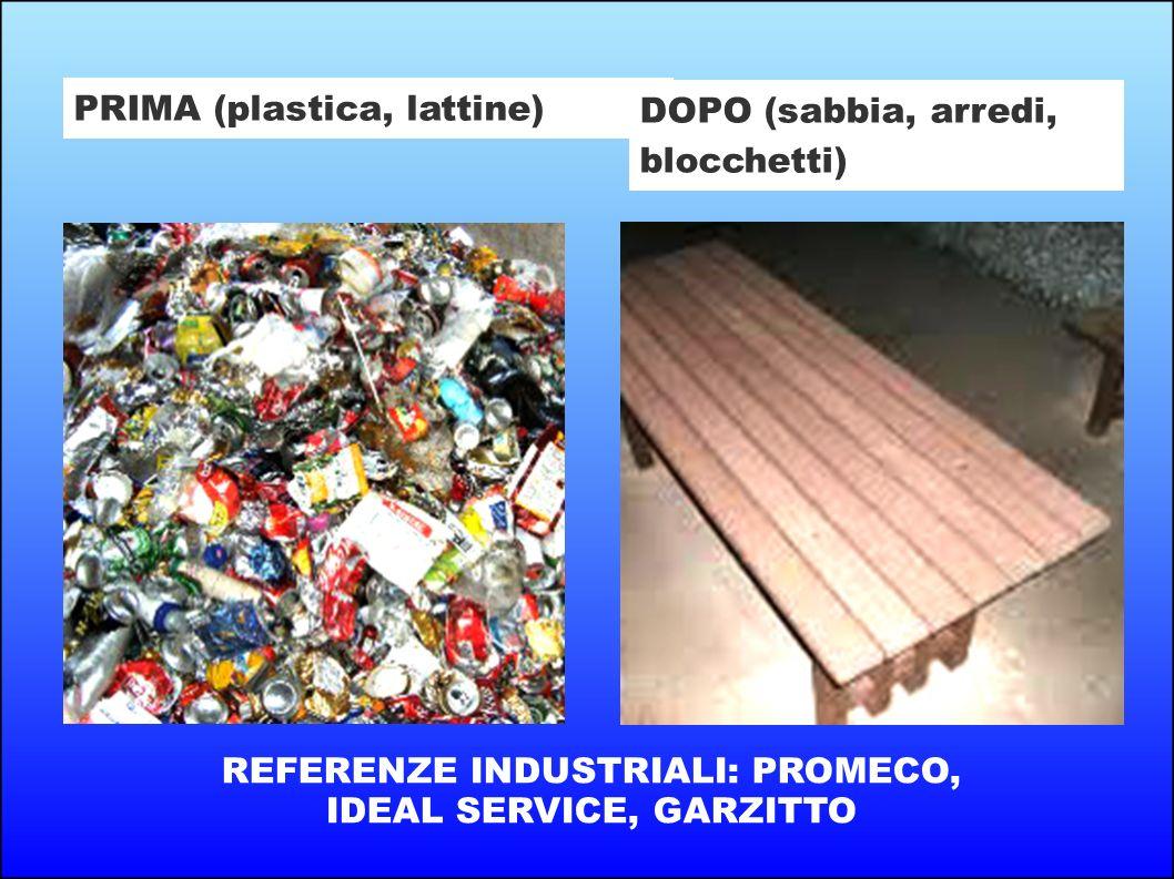 PRIMA (plastica, lattine) DOPO (sabbia, arredi, blocchetti)