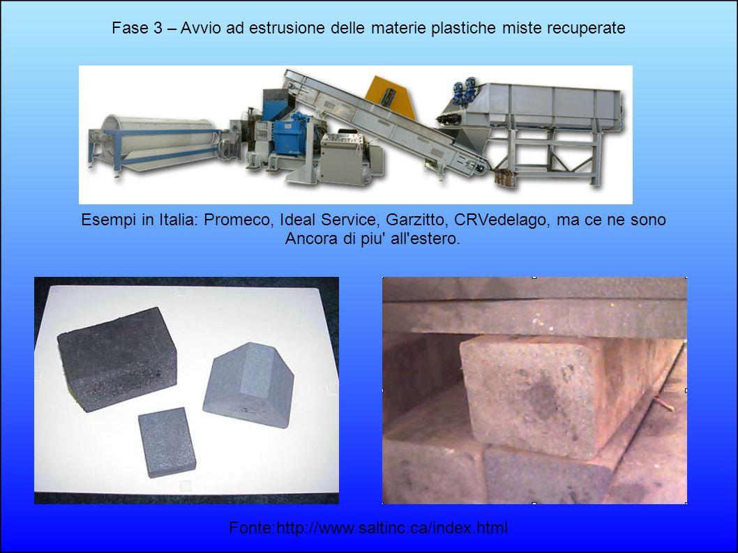 Fase 3 – Avvio ad estrusione delle materie plastiche miste recuperate