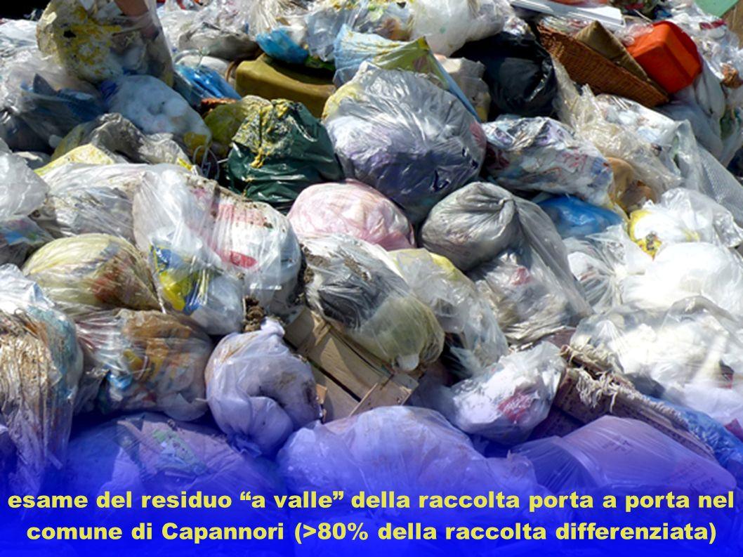 esame del residuo a valle della raccolta porta a porta nel comune di Capannori (>80% della raccolta differenziata)