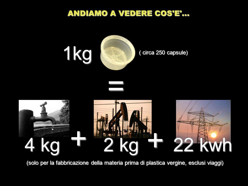 = + + 1kg 4 kg 2 kg 22 kwh ANDIAMO A VEDERE COS E ...