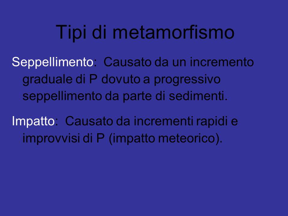Tipi di metamorfismo Seppellimento: Causato da un incremento graduale di P dovuto a progressivo seppellimento da parte di sedimenti.
