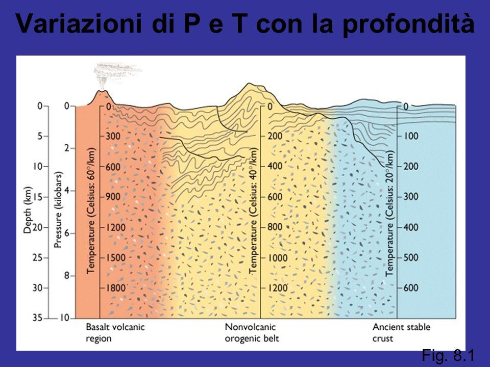 Variazioni di P e T con la profondità