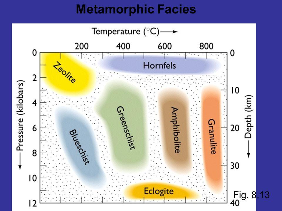 Metamorphic Facies Fig. 8.13