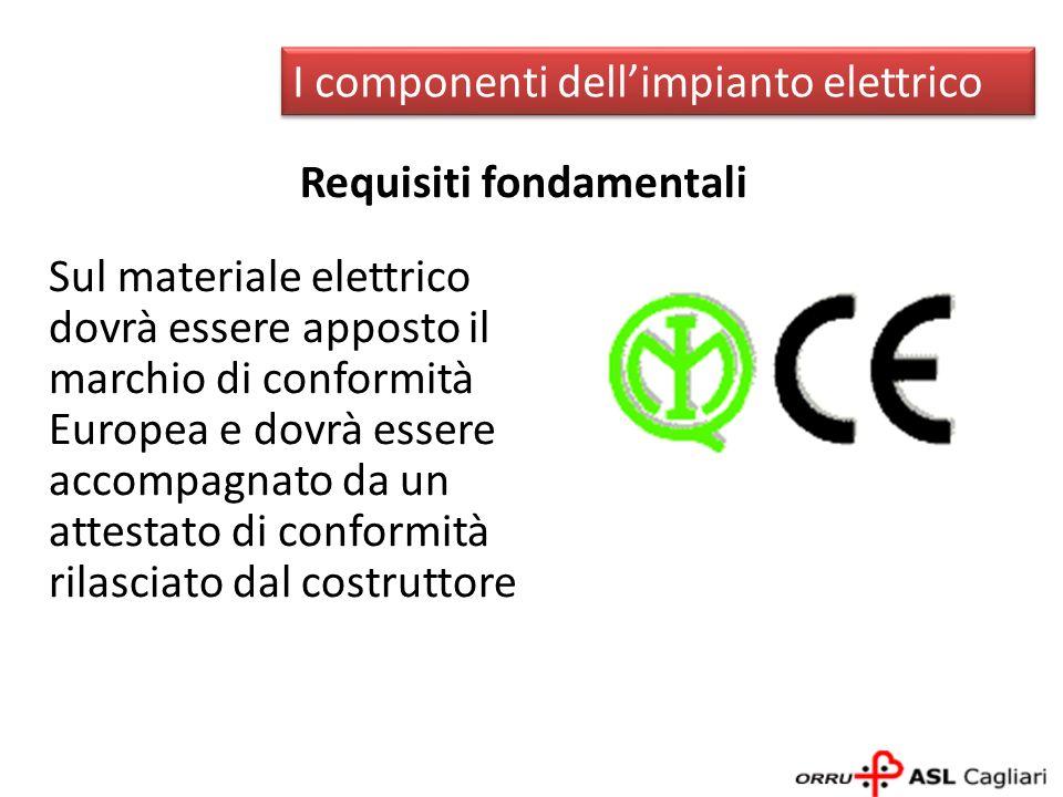 I componenti dell'impianto elettrico