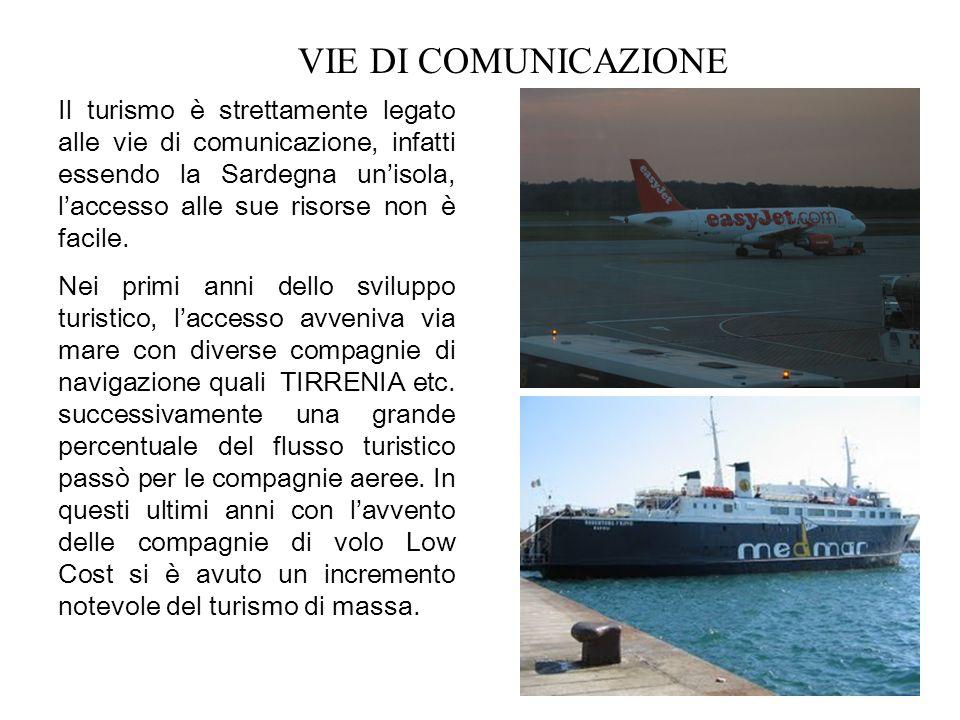 VIE DI COMUNICAZIONE