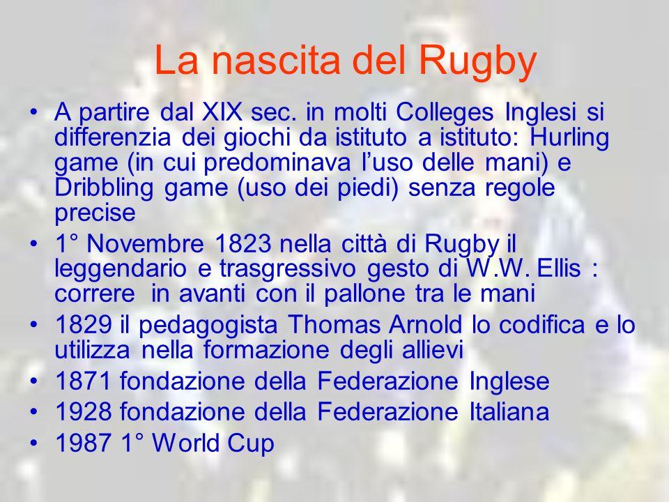 La nascita del Rugby