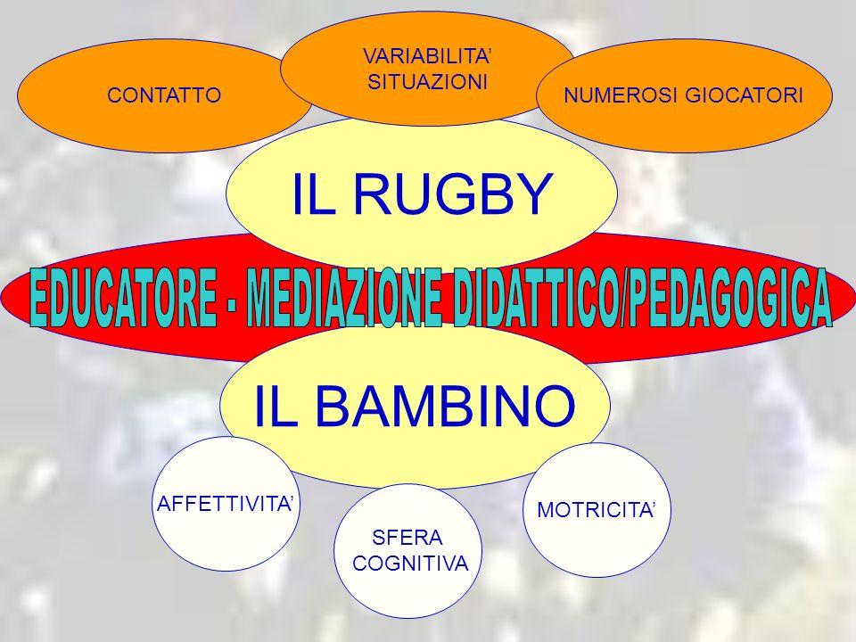 EDUCATORE - MEDIAZIONE DIDATTICO/PEDAGOGICA