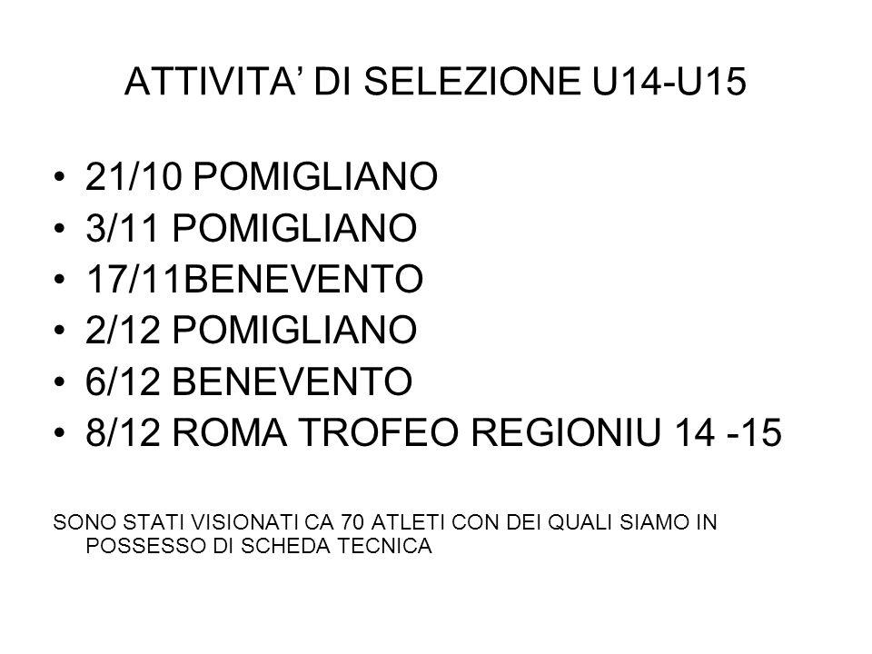 ATTIVITA' DI SELEZIONE U14-U15
