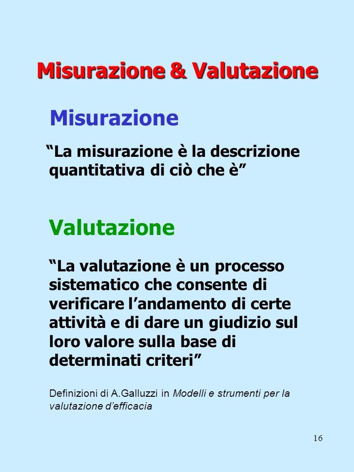 Misurazione & Valutazione