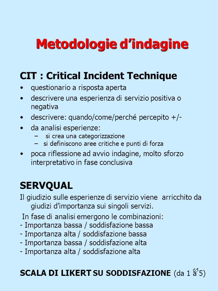 Metodologie d'indagine