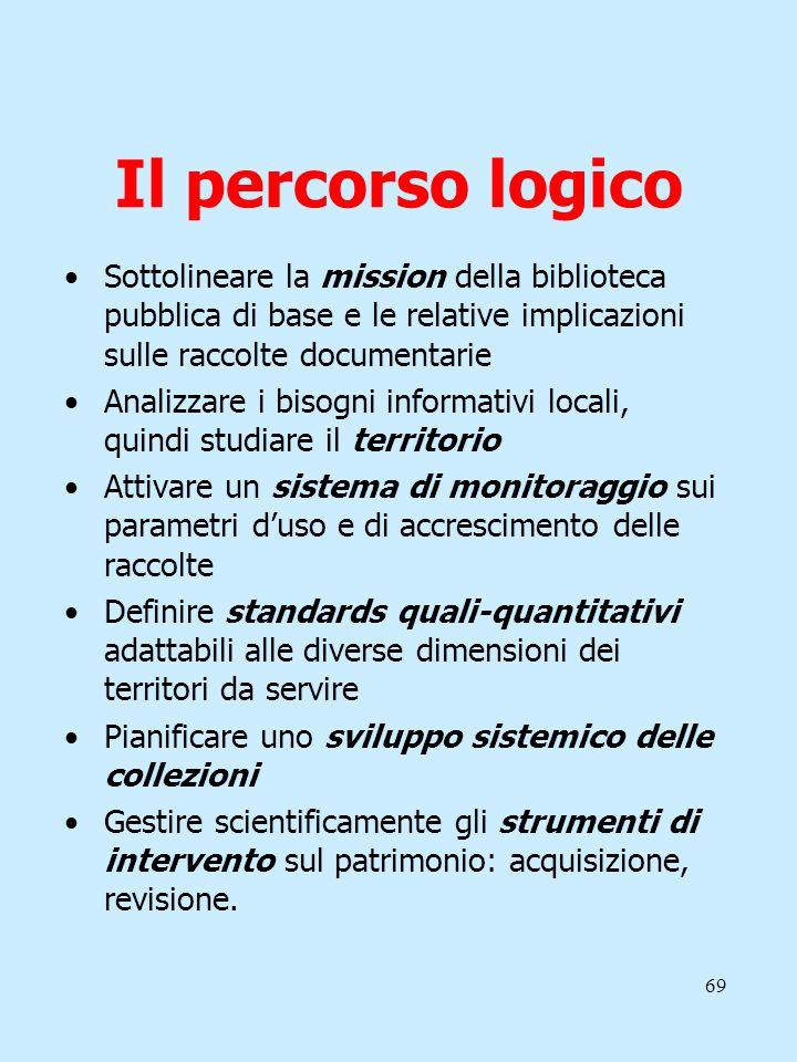 Il percorso logico Sottolineare la mission della biblioteca pubblica di base e le relative implicazioni sulle raccolte documentarie.